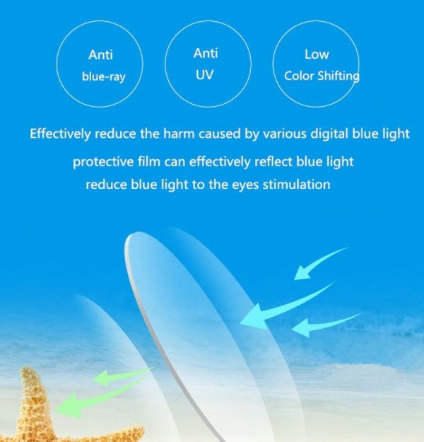 Luxusné okuliare s ochranným filtrom na prácu na počítači